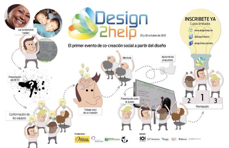 Invitados tod@s a Design2Help